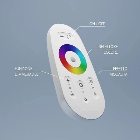 telecomando-istruzioni-ita